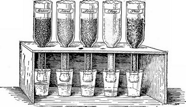 Percolation Of Herbs - You Are The Healer